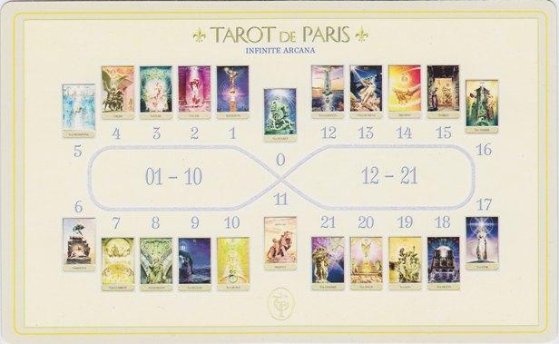 Paris_InfiniteArcanaCard.jpg
